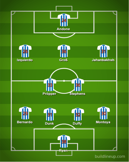 Brighton 18 19 Lineupv2 - Starting XIs for the 2018/19 FPL Season (All 20 Lineups)