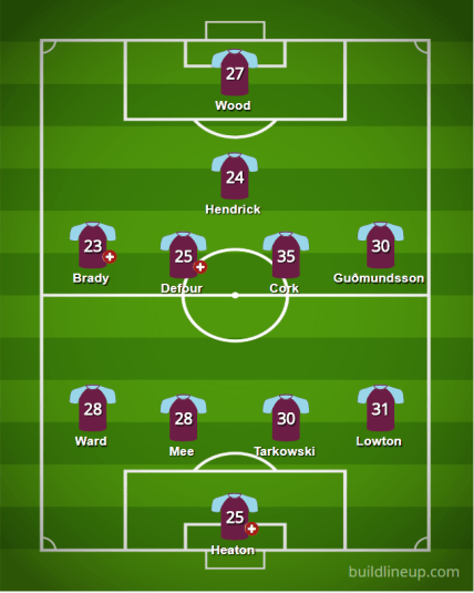 Burnley 18 19 Lineupv6 - The 2018/19 Fantasy Premier League Guide