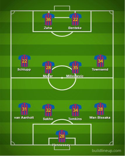 Crystal Palace 18 19 Lineupv3 - Starting XIs for the 2018/19 FPL Season (All 20 Lineups)