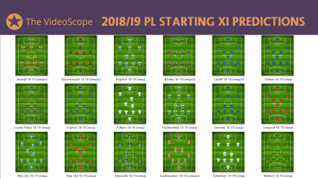 Starting XIs for the 2018/19 FPL Season (All 20 Lineups)