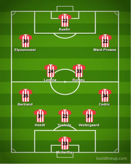 Southampton 18 19 Lineupv3 - Starting XIs for the 2018/19 FPL Season (All 20 Lineups)