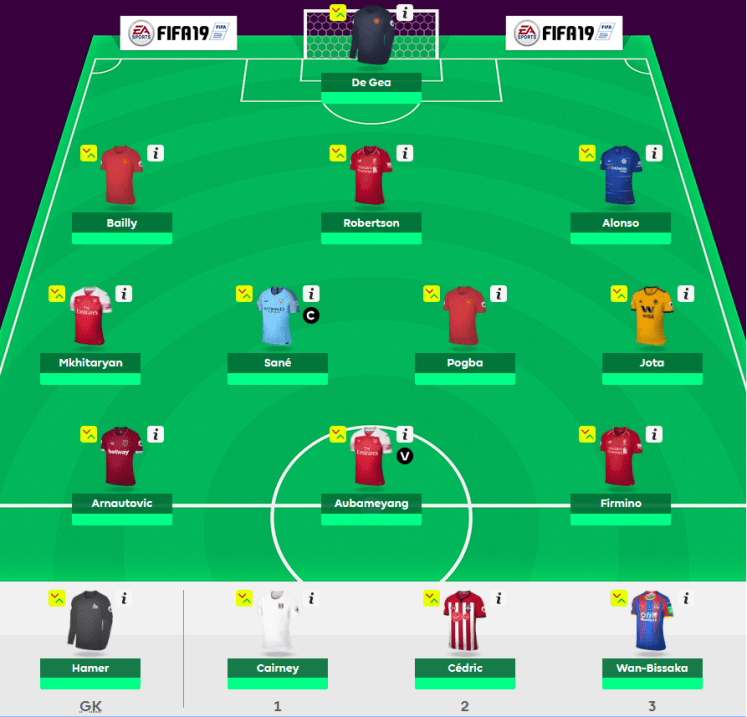 Team of The Season Full Team - The 2018/19 Fantasy Premier League Guide