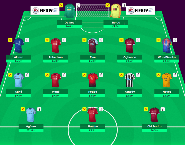 The No Salah Teamv2 - The 2018/19 Fantasy Premier League Guide