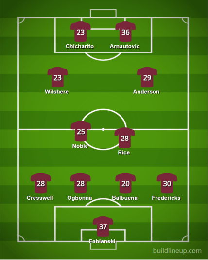 83b0b3be53e West Ham 18 19 Lineupv2 - The 2018 19 Fantasy Premier League Guide