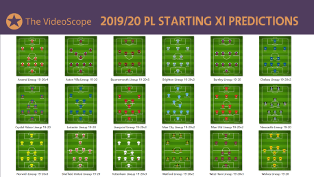 Starting XIs for the 2019/20 FPL Season (All 20 Lineups)