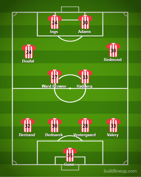 Southampton Lineup 19 20v2 - Starting XIs for the 2019/20 FPL Season (All 20 Lineups)