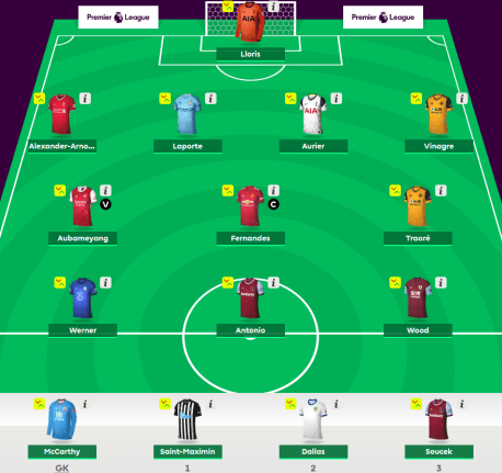 The 2020/21 Fantasy Premier League Guide