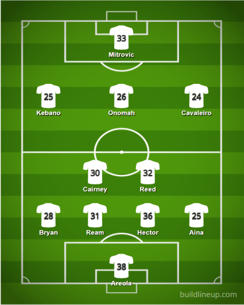 Fulham 20 21 XI v5 - Starting XIs for the 2020/21 FPL Season (All 20 PL Lineups)