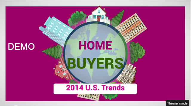 Home Buyer Trends