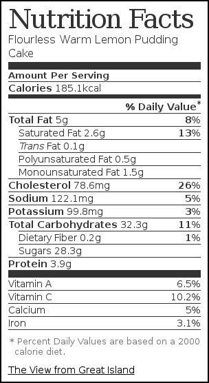 Nutrition label for Flourless Warm Lemon Pudding Cake