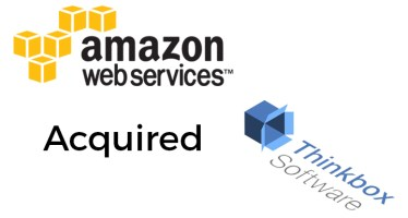 Amazon Acquired Thinkbox Software