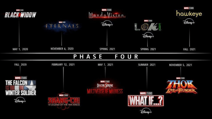 marvel phase 4 movies official list