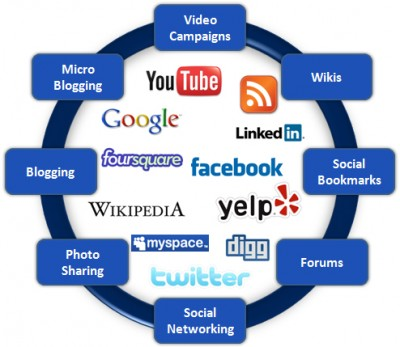 Social-Marketing-Overview1