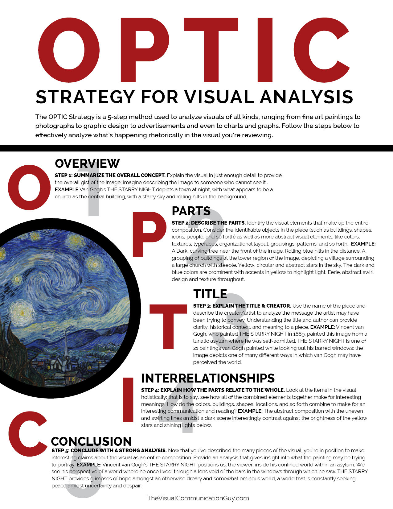 Optic Visualysis Strategy Reference Sheet The