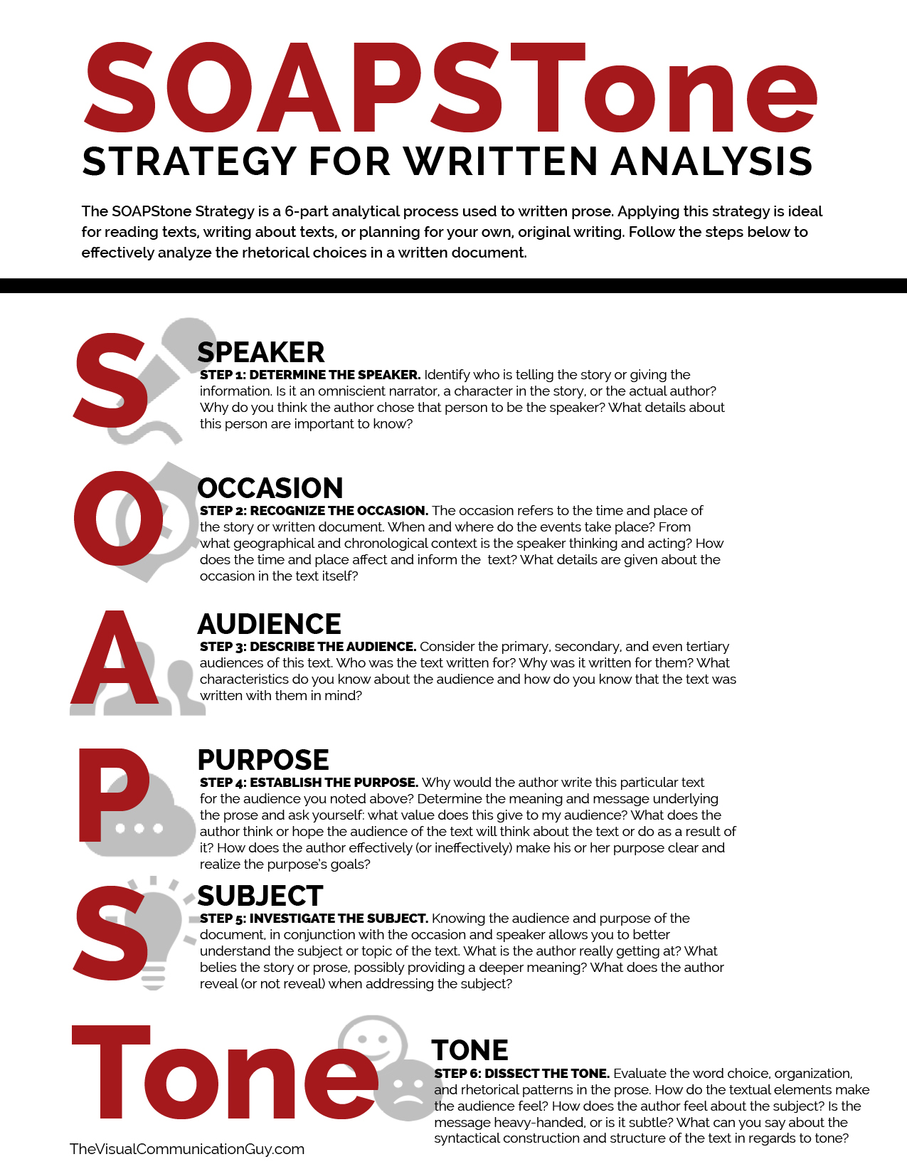 S O A P S Tone Strategy For Writtenysis Reference