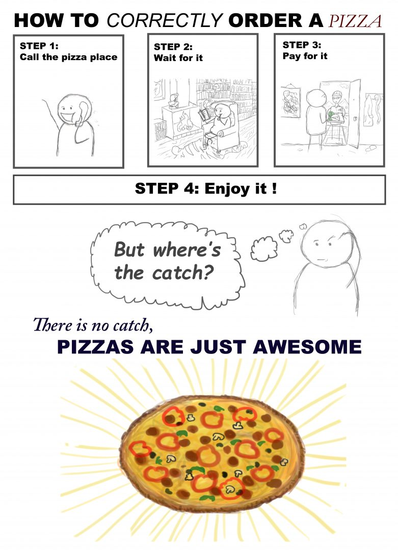 How to order a pizza