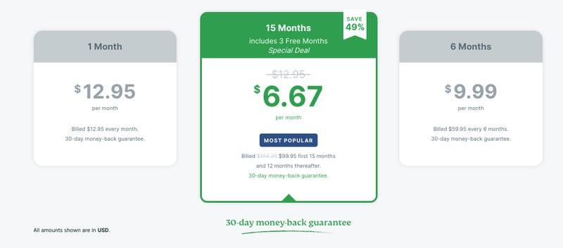 ExpressVPN Pricing 2