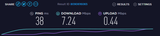 Speed Test without ExpressVPN