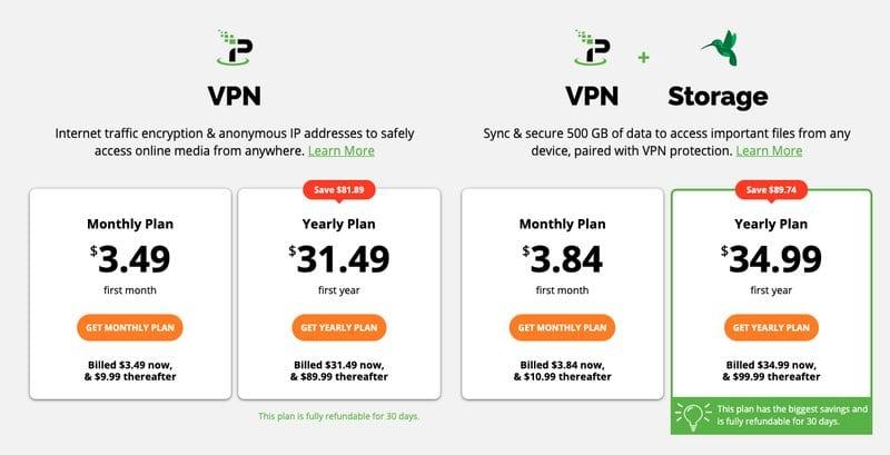 IPVANISH Pricing 2