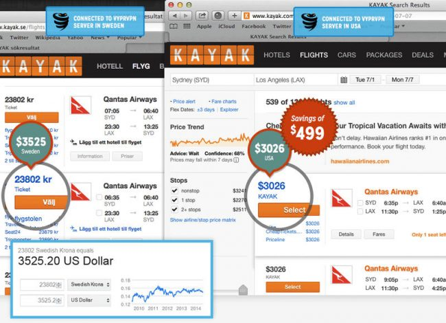 How to Use VPN for Cheaper Flight Prices