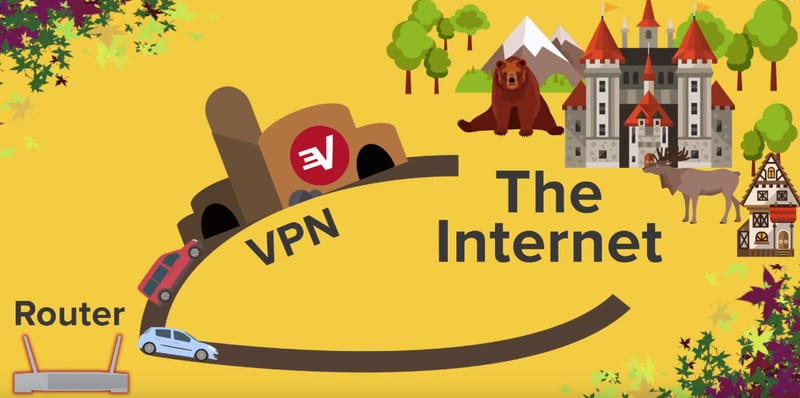5 Best VPN for Split Tunneling in 2019 with built-in functionality