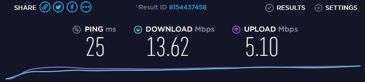 Speed Test 2