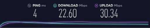 Basic-Speed-PIA