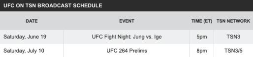 UFC 264 TSN