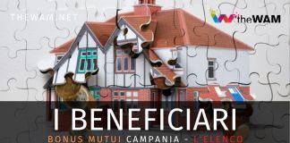 Bonus mutui Campania, ecco tutti gli ammessi: l'elenco