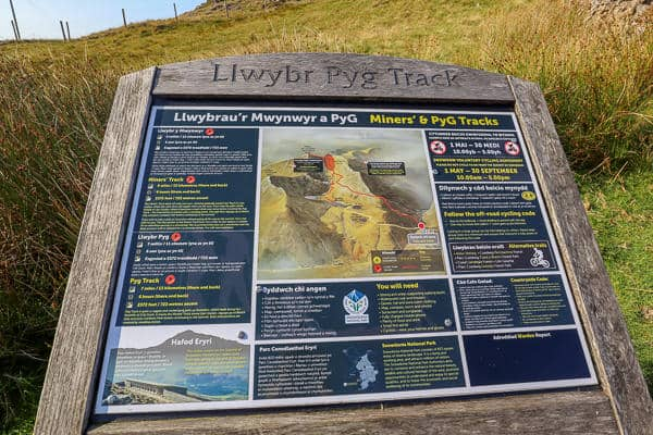 2 days in North Wales Pen-Y-Pass Snowdon Sign