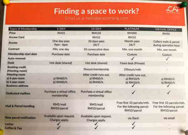 aCat Penang Coworking Office Rates and Costs