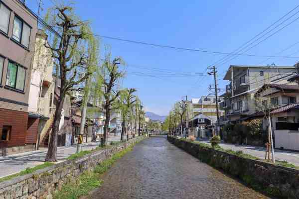 Kyoto day trip itinerary River