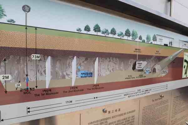 DMZ infiltration tunnel - DMZ tour from Seoul