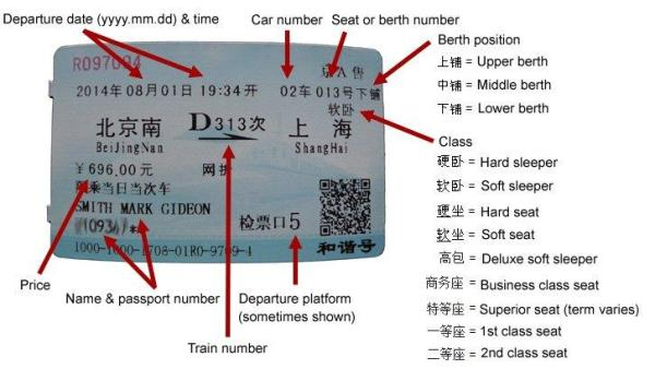 how to read a train ticket in china details