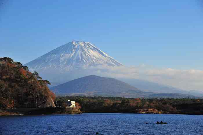 Mount fuji sky blue weather | best places to travel in Asia in July and August