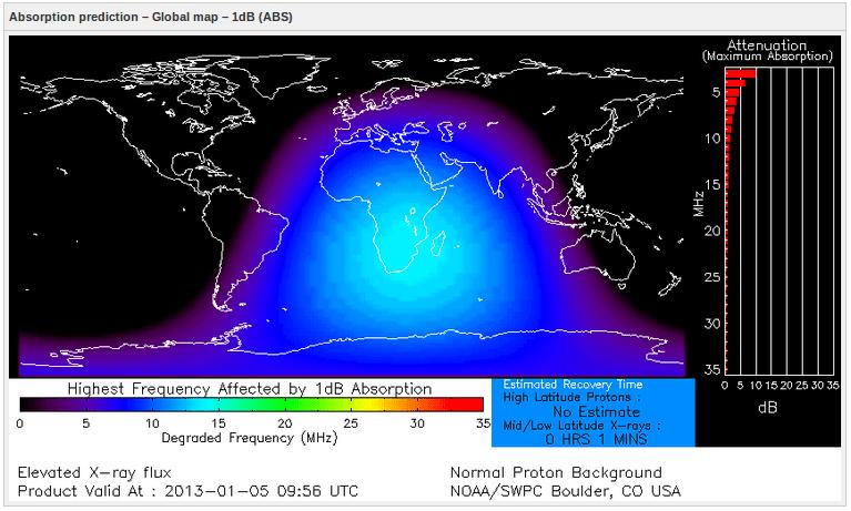 Global Región D - unos 30 minutos después de la llamarada solar M1.7