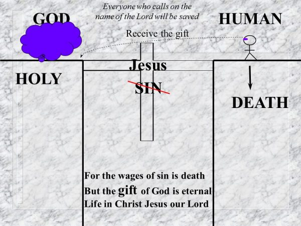 Jesus sacrifice is a gift that each of us must choose to receive