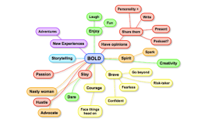 Bold - mind mapping 3 words