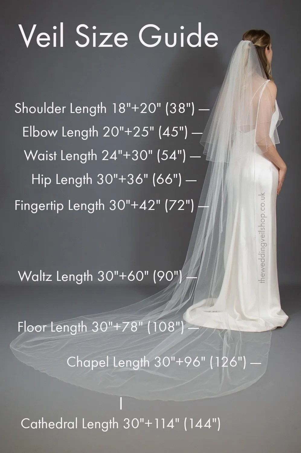 veil lengths size guide