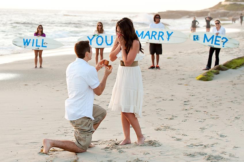 Top 10 Proposal Ideas
