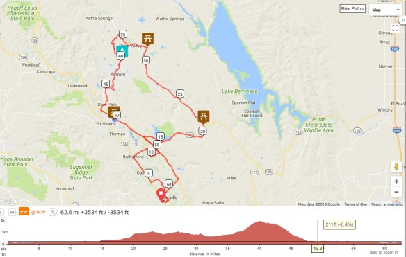 2018 65KM Napa Valley Ride