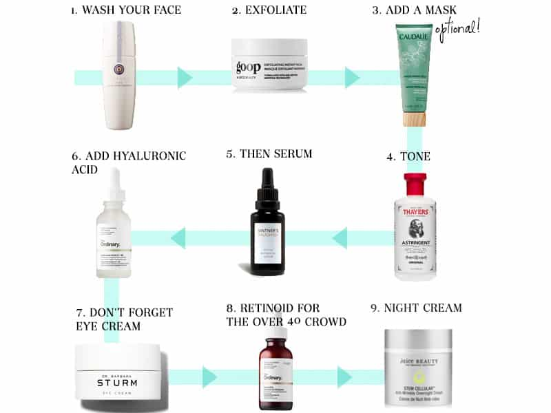 The Best Order to Apply Your Skincare at Night