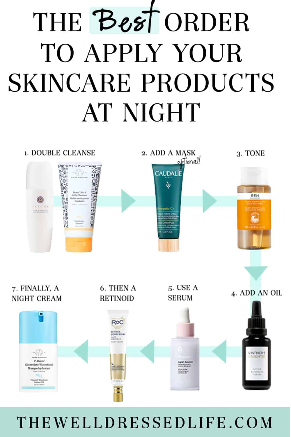 The Best Order to Apply Skincare Products at Night