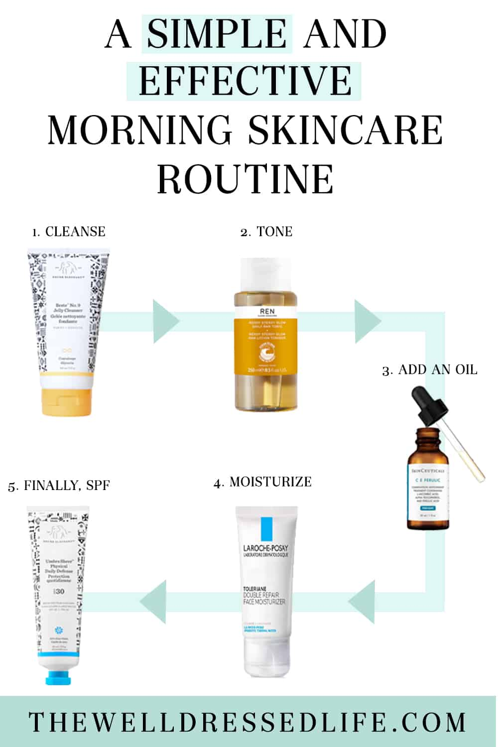 A Simple and Effective Morning Skincare Routine