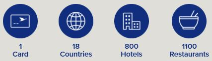 Accor Plus 1 card 18 countries 800 hotels 1100 restaurants