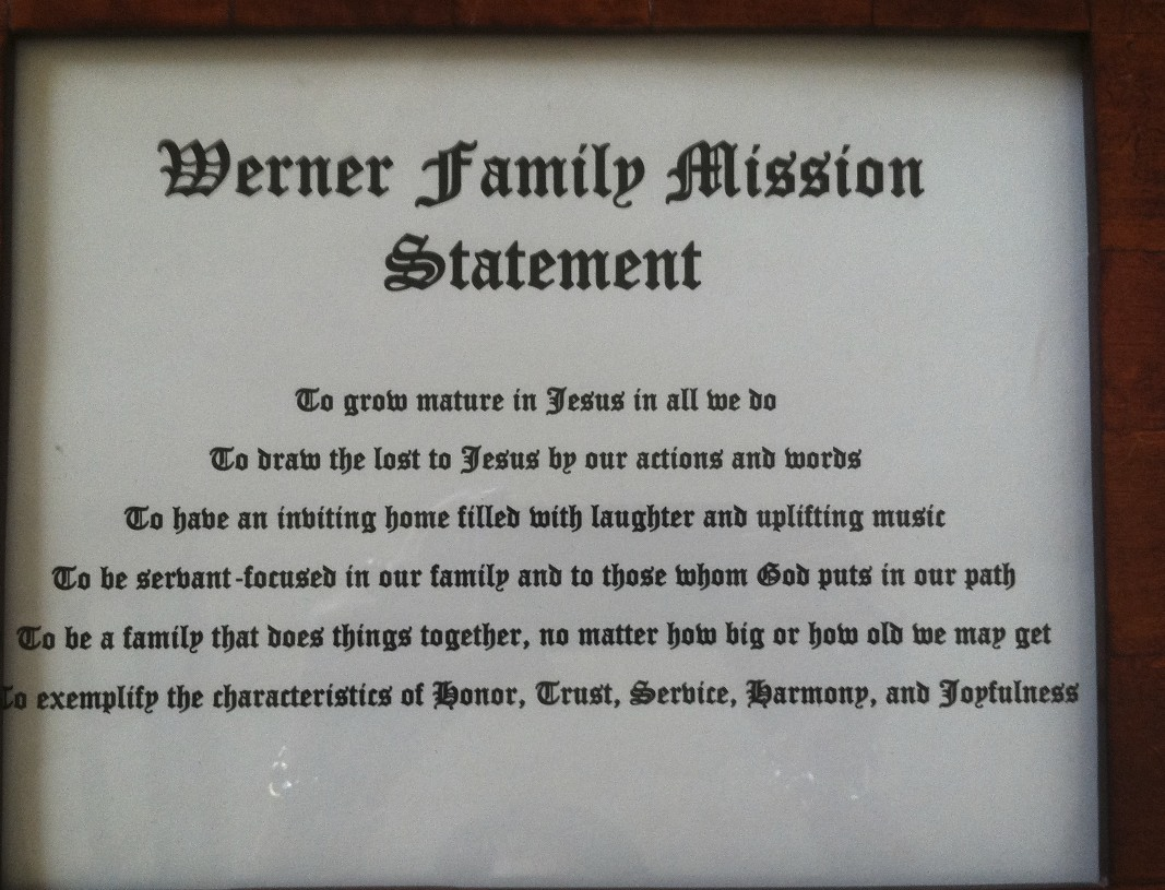 New 814 Family Mission Statement Worksheet
