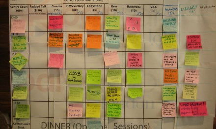 How important is a consistent posting schedule to you as a blog reader?