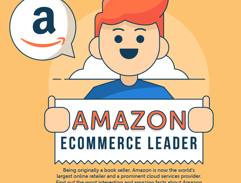 Fun facts & trivia about the history of Amazon.com
