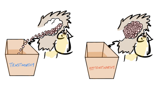 Cartoon successful construction project manager emptying head into trustworthy location (brain dump)