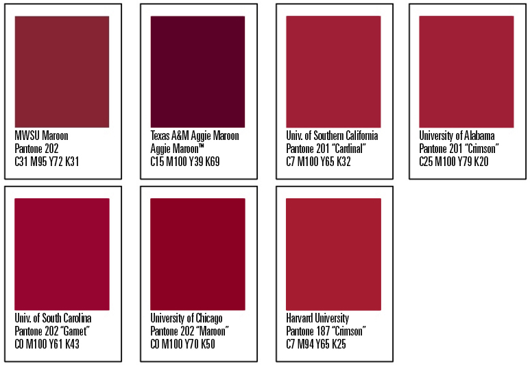 Burgundy Pantone Color Chart